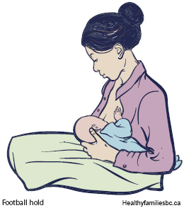 3.Football hold for Breastfeeding.jpg