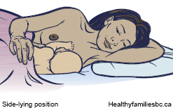 4.Side-lying position for Breastfeeding2.jpg